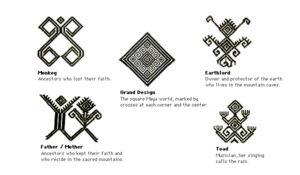 simbolos-de-ropa-tipica-de-chiapas